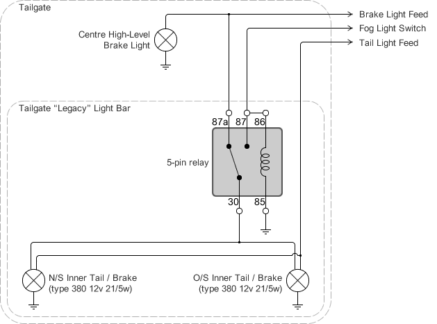 Jdm Subaru Legacy Bg Rear Fog Light Modification